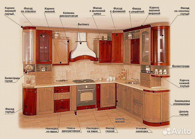 Кухня для вашего дома 89508728111 купить 1