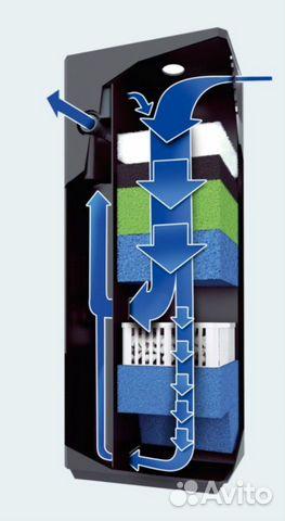 Внутренний аквариумный фильтр Juwel Bioflow Filter 89040113399 купить 2